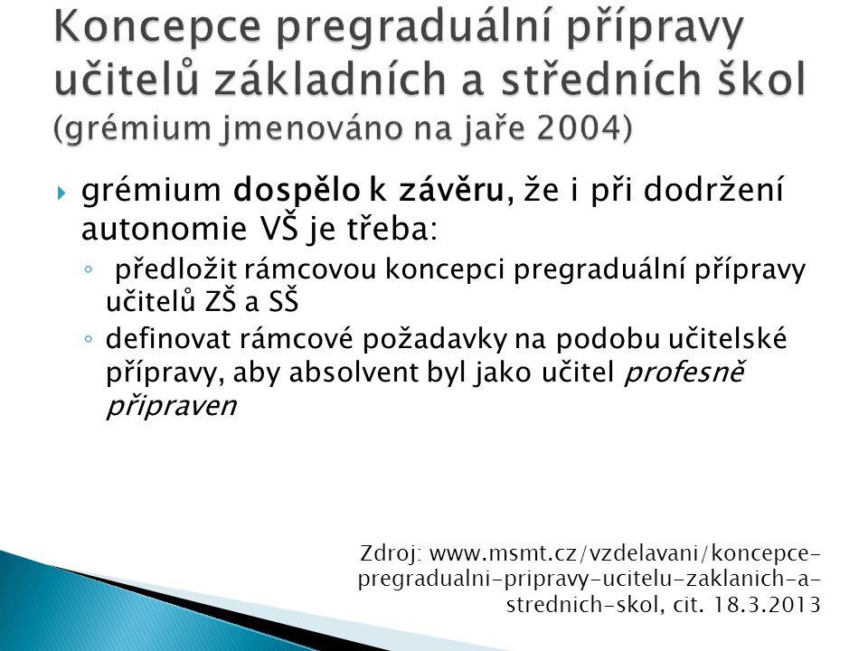  grémium dospělo k závěru, že i při dodržení autonomie VŠ je třeba: ◦ předložit rámcovou koncepci pregraduální přípravy učitelů ZŠ a SŠ ◦ definovat rámcové požadavky na podobu učitelské přípravy, aby absolvent byl jako učitel profesně připraven Zdroj: www.msmt.cz/vzdelavani/koncepce- pregradualni-pripravy-ucitelu-zaklanich-a- strednich-skol, cit.