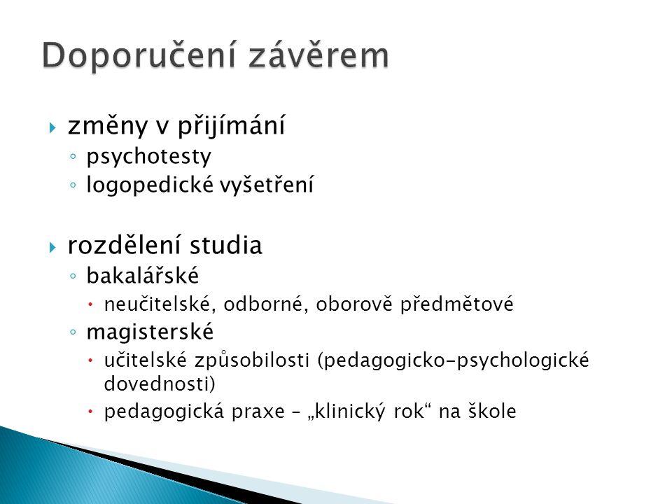 """ změny v přijímání ◦ psychotesty ◦ logopedické vyšetření  rozdělení studia ◦ bakalářské  neučitelské, odborné, oborově předmětové ◦ magisterské  učitelské způsobilosti (pedagogicko-psychologické dovednosti)  pedagogická praxe – """"klinický rok na škole"""