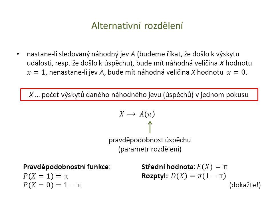 Alternativní rozdělení pravděpodobnost úspěchu (parametr rozdělení) X … počet výskytů daného náhodného jevu (úspěchů) v jednom pokusu