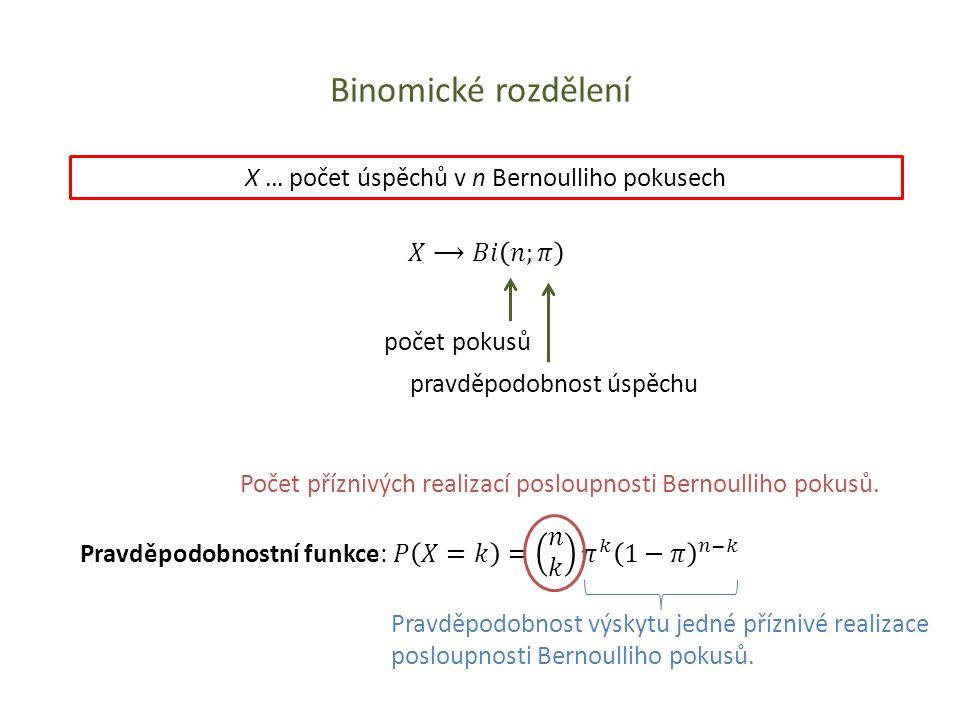Binomické rozdělení pravděpodobnost úspěchu X … počet úspěchů v n Bernoulliho pokusech počet pokusů Pravděpodobnost výskytu jedné příznivé realizace p
