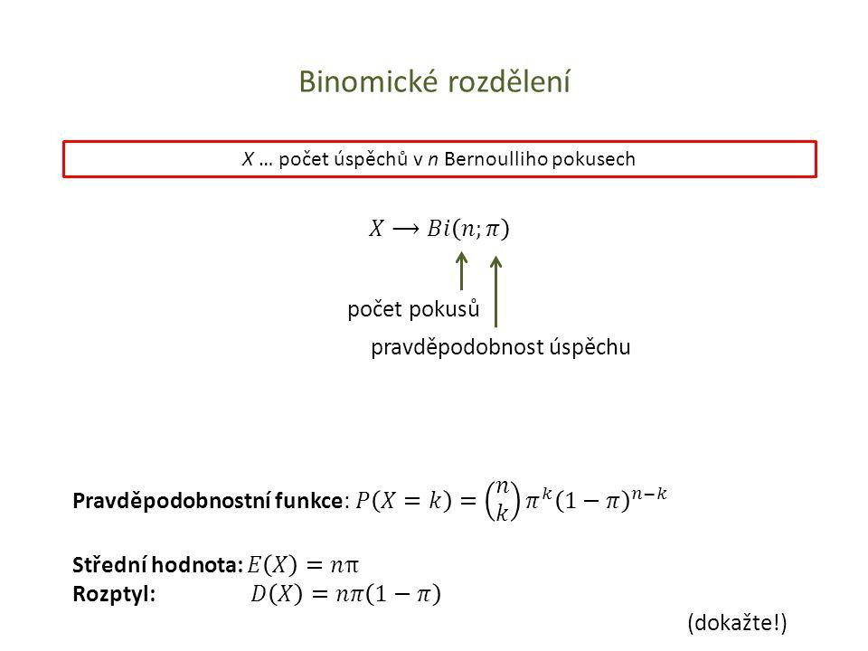 Binomické rozdělení X … počet úspěchů v n Bernoulliho pokusech pravděpodobnost úspěchu počet pokusů