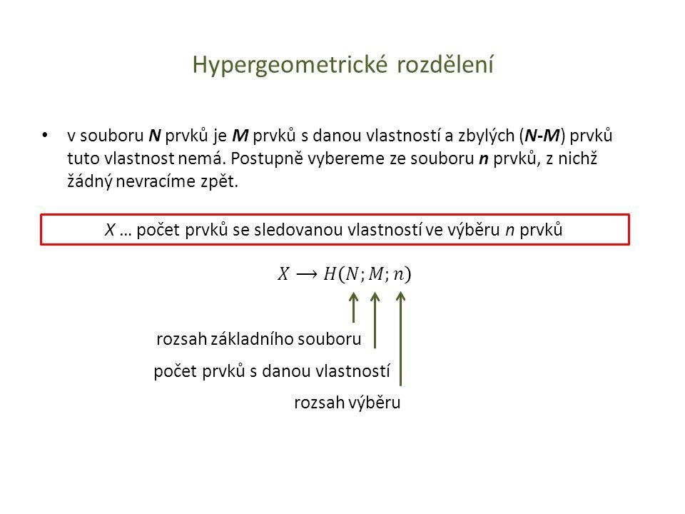 Hypergeometrické rozdělení • v souboru N prvků je M prvků s danou vlastností a zbylých (N-M) prvků tuto vlastnost nemá. Postupně vybereme ze souboru n