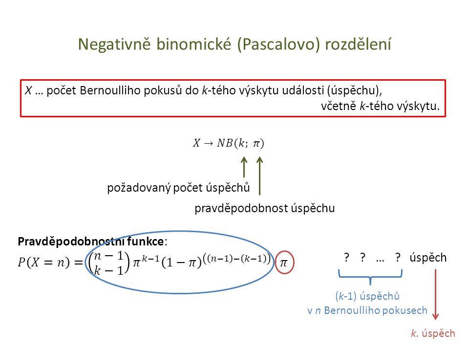 Negativně binomické (Pascalovo) rozdělení X … počet Bernoulliho pokusů do k-tého výskytu události (úspěchu), včetně k-tého výskytu. pravděpodobnost ús