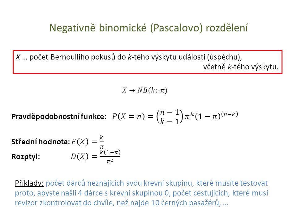 Negativně binomické (Pascalovo) rozdělení X … počet Bernoulliho pokusů do k-tého výskytu události (úspěchu), včetně k-tého výskytu. Příklady: počet dá