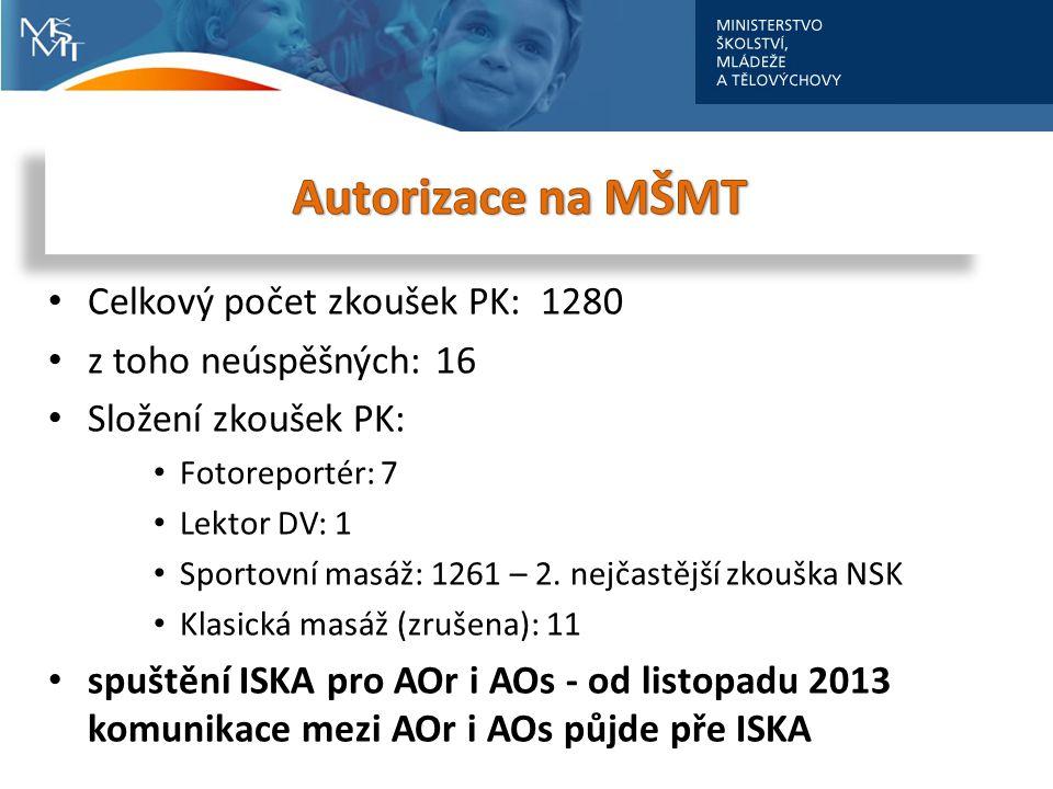 • Celkový počet zkoušek PK: 1280 • z toho neúspěšných: 16 • Složení zkoušek PK: • Fotoreportér: 7 • Lektor DV: 1 • Sportovní masáž: 1261 – 2.