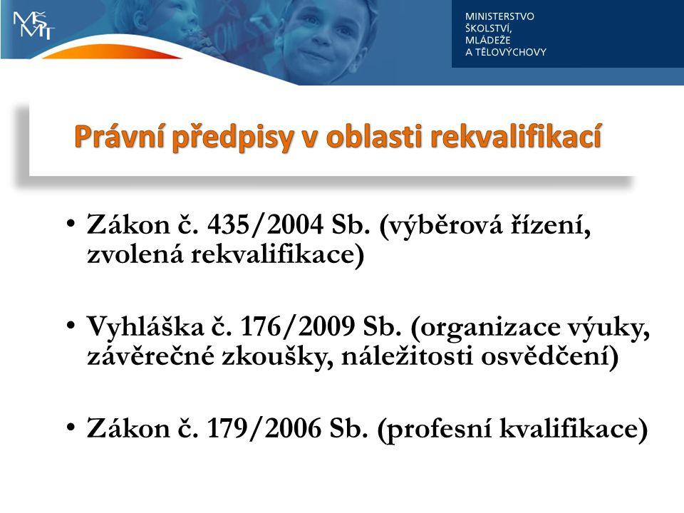 • Zákon č.435/2004 Sb. (výběrová řízení, zvolená rekvalifikace) • Vyhláška č.