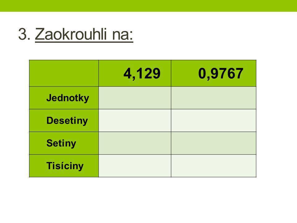 3. Zaokrouhli na: 4,1290,9767 Jednotky Desetiny Setiny Tisíciny