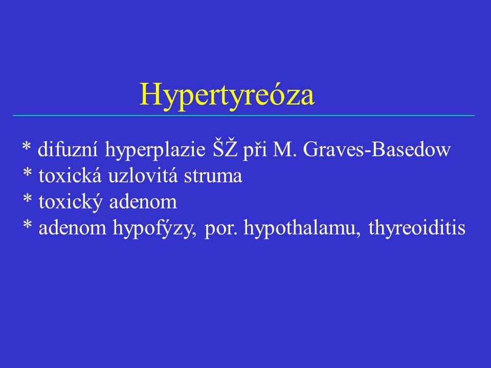 Hypertyreóza * difuzní hyperplazie ŠŽ při M. Graves-Basedow * toxická uzlovitá struma * toxický adenom * adenom hypofýzy, por. hypothalamu, thyreoidit