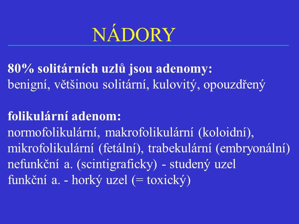 NÁDORY 80% solitárních uzlů jsou adenomy: benigní, většinou solitární, kulovitý, opouzdřený folikulární adenom: normofolikulární, makrofolikulární (koloidní), mikrofolikulární (fetální), trabekulární (embryonální) nefunkční a.