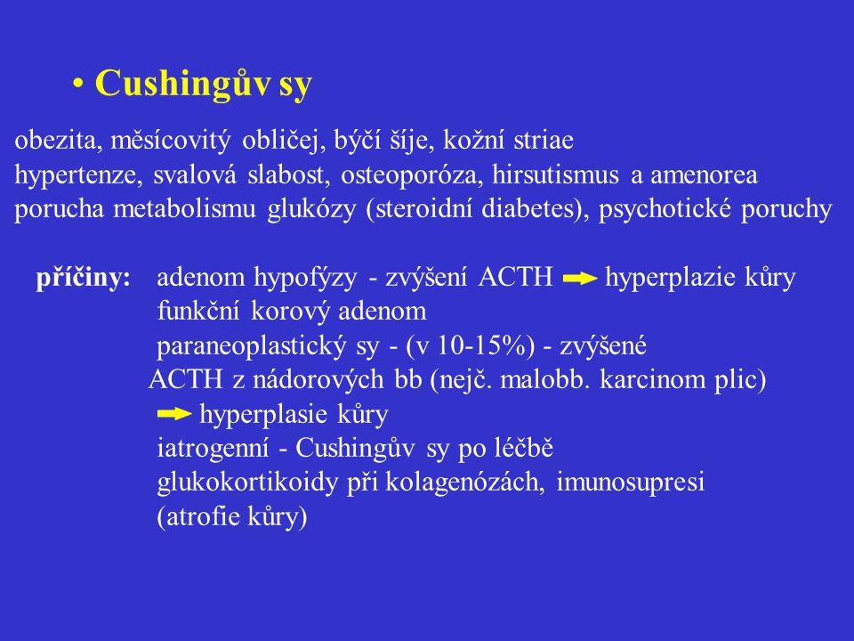 • Cushingův sy obezita, měsícovitý obličej, býčí šíje, kožní striae hypertenze, svalová slabost, osteoporóza, hirsutismus a amenorea porucha metabolismu glukózy (steroidní diabetes), psychotické poruchy příčiny: adenom hypofýzy - zvýšení ACTH hyperplazie kůry funkční korový adenom paraneoplastický sy - (v 10-15%) - zvýšené ACTH z nádorových bb (nejč.