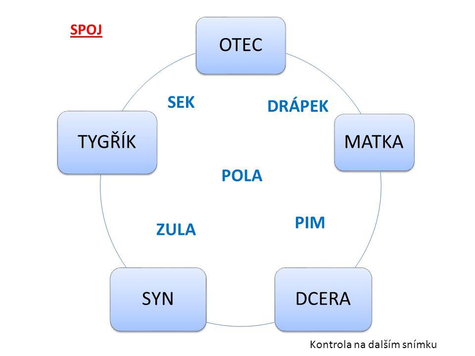 OTEC MATKA DCERASYN TYGŘÍK DRÁPEK SEK POLA ZULA PIM SPOJ Kontrola na dalším snímku