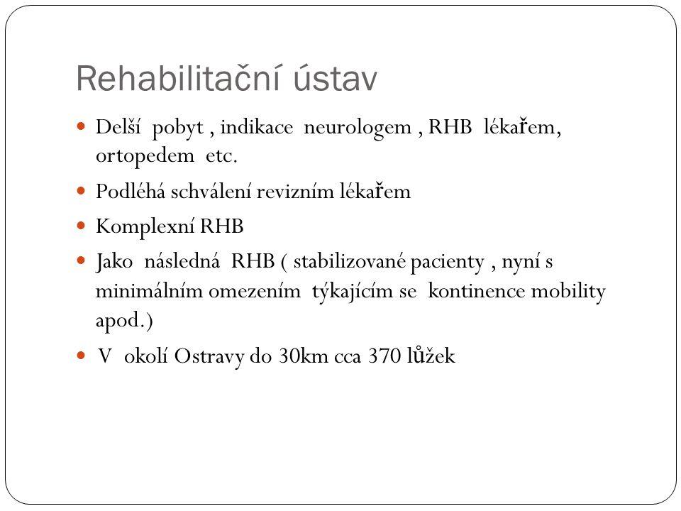 Rehabilitační ústav  Delší pobyt, indikace neurologem, RHB léka ř em, ortopedem etc.  Podléhá schválení revizním léka ř em  Komplexní RHB  Jako ná
