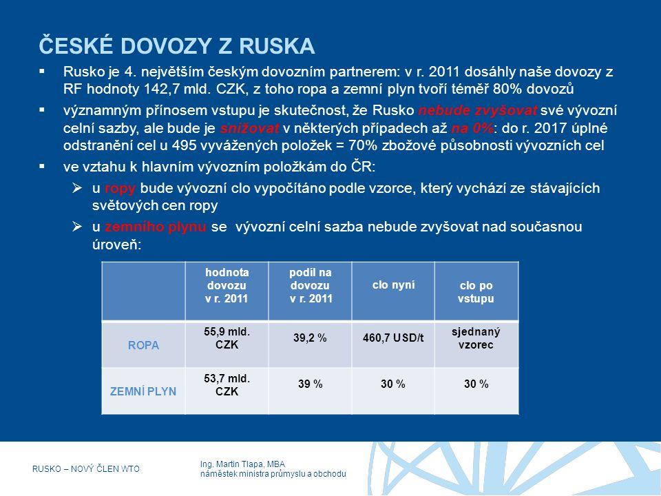 Ing. Martin Tlapa, MBA náměstek ministra průmyslu a obchodu RUSKO – NOVÝ ČLEN WTO  Rusko je 4. největším českým dovozním partnerem: v r. 2011 dosáhly