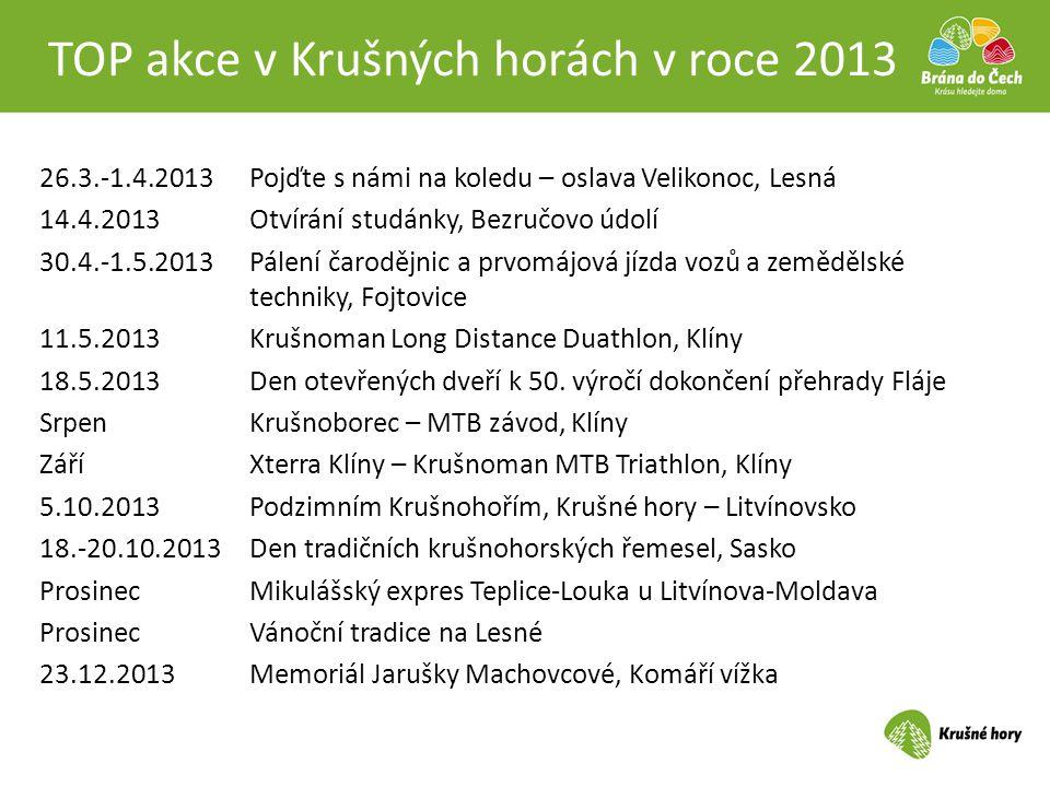 TOP akce v Krušných horách v roce 2013 26.3.-1.4.2013Pojďte s námi na koledu – oslava Velikonoc, Lesná 14.4.2013Otvírání studánky, Bezručovo údolí 30.