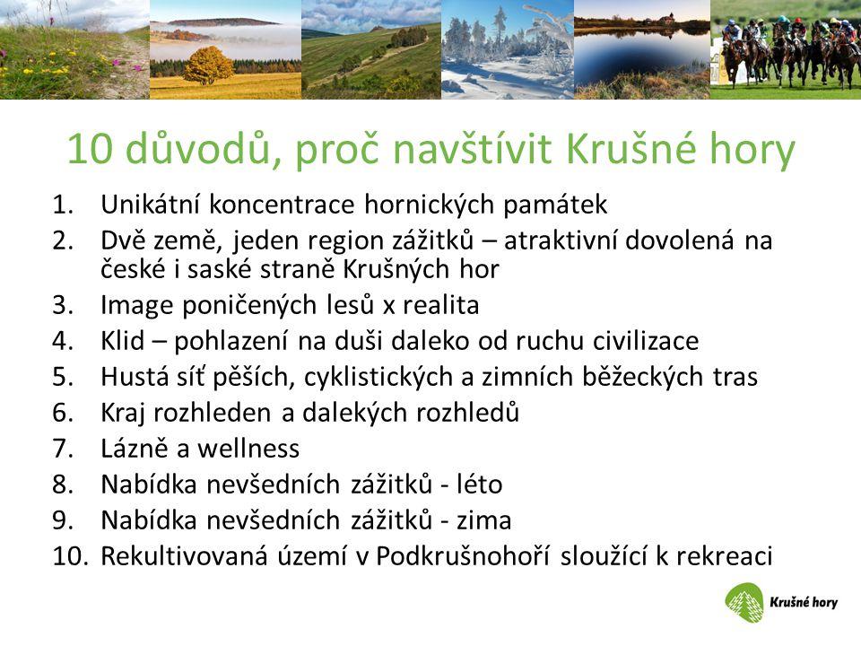 10 důvodů, proč navštívit Krušné hory 1.Unikátní koncentrace hornických památek 2.Dvě země, jeden region zážitků – atraktivní dovolená na české i sask