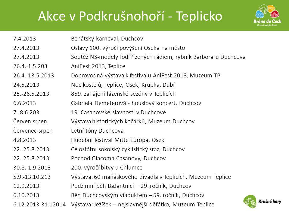 Akce v Podkrušnohoří - Teplicko 7.4.2013Benátský karneval, Duchcov 27.4.2013Oslavy 100. výročí povýšení Oseka na město 27.4.2013Soutěž NS-modely lodí