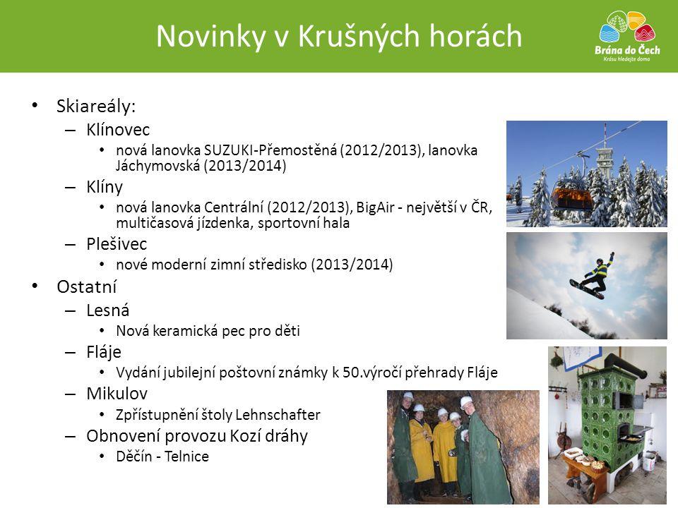 Novinky v Krušných horách • Skiareály: – Klínovec • nová lanovka SUZUKI-Přemostěná (2012/2013), lanovka Jáchymovská (2013/2014) – Klíny • nová lanovka