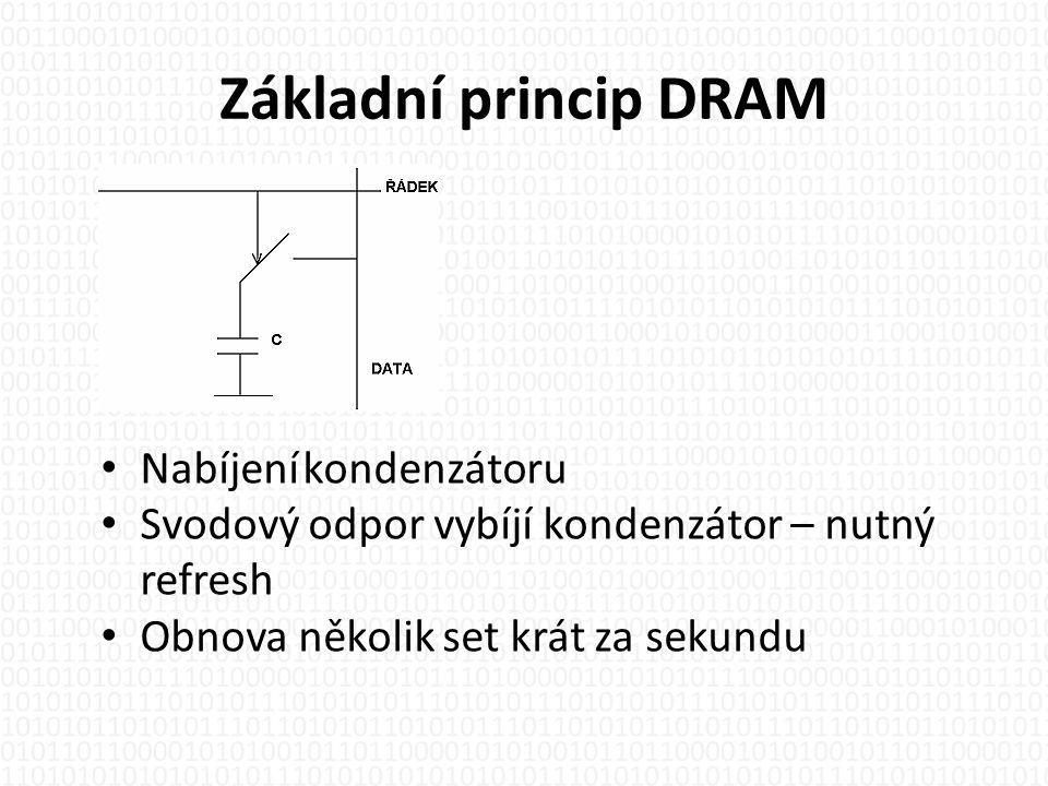 Základní princip DRAM • Nabíjení kondenzátoru • Svodový odpor vybíjí kondenzátor – nutný refresh • Obnova několik set krát za sekundu