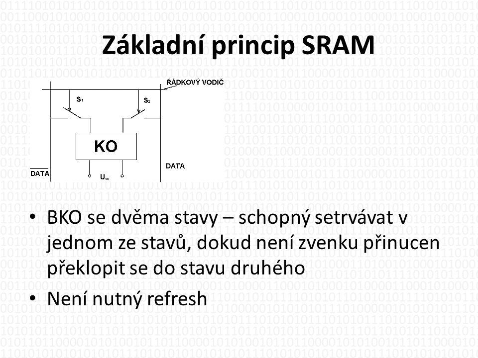 Základní princip SRAM • BKO se dvěma stavy – schopný setrvávat v jednom ze stavů, dokud není zvenku přinucen překlopit se do stavu druhého • Není nutný refresh