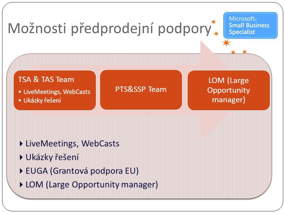  LiveMeetings, WebCasts  Ukázky řešení  EUGA (Grantová podpora EU)  LOM (Large Opportunity manager)  LiveMeetings, WebCasts  Ukázky řešení  EUGA (Grantová podpora EU)  LOM (Large Opportunity manager) Možnosti předprodejní podpory TSA & TAS Team •LiveMeetings, WebCasts •Ukázky řešení PTS&SSP Team LOM (Large Opportunity manager)
