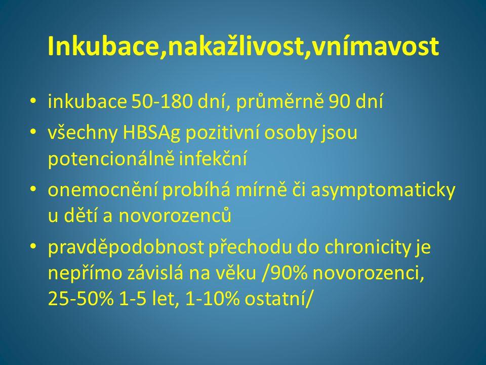 Inkubace,nakažlivost,vnímavost • inkubace 50-180 dní, průměrně 90 dní • všechny HBSAg pozitivní osoby jsou potencionálně infekční • onemocnění probíhá