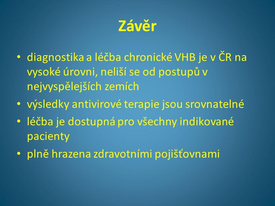 Závěr • diagnostika a léčba chronické VHB je v ČR na vysoké úrovni, neliší se od postupů v nejvyspělejších zemích • výsledky antivirové terapie jsou s