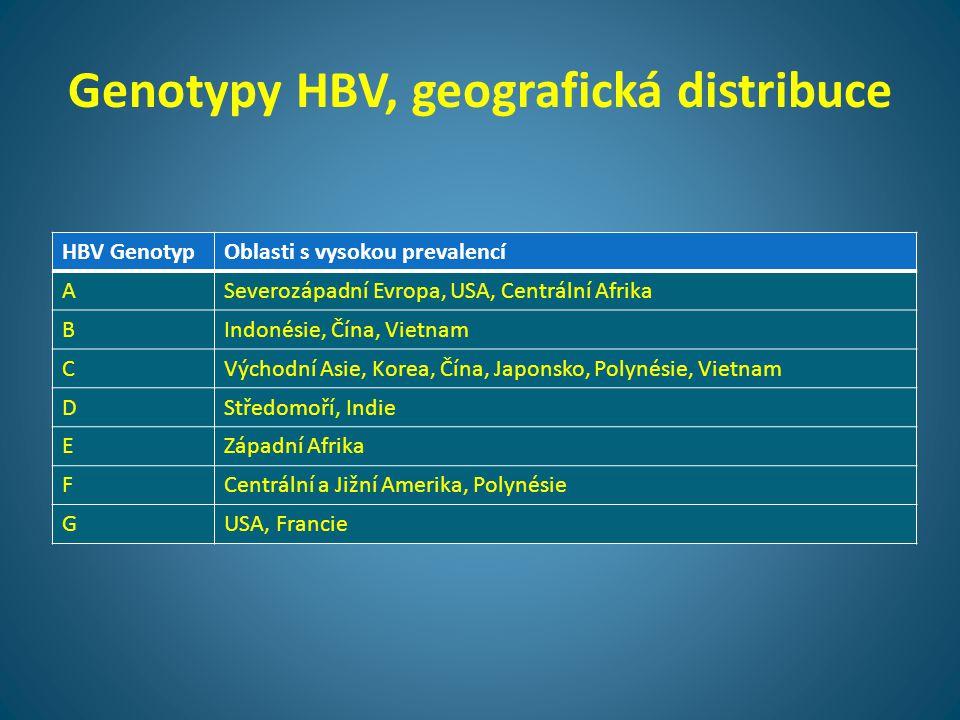 Genotypy HBV, geografická distribuce HBV GenotypOblasti s vysokou prevalencí ASeverozápadní Evropa, USA, Centrální Afrika BIndonésie, Čína, Vietnam CV