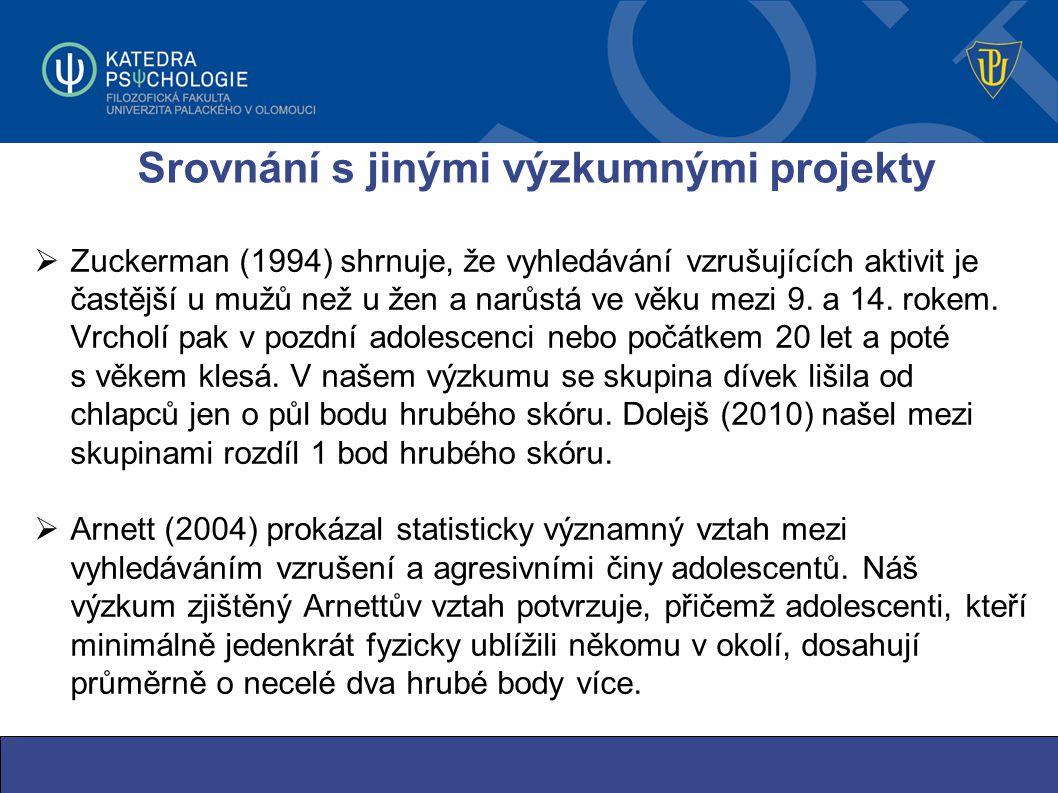 Srovnání s jinými výzkumnými projekty  Zuckerman (1994) shrnuje, že vyhledávání vzrušujících aktivit je častější u mužů než u žen a narůstá ve věku m