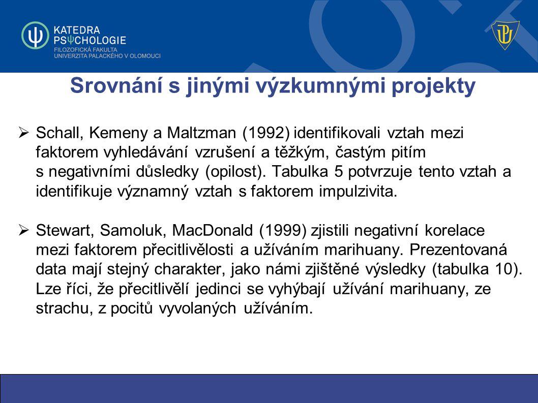 Srovnání s jinými výzkumnými projekty  Schall, Kemeny a Maltzman (1992) identifikovali vztah mezi faktorem vyhledávání vzrušení a těžkým, častým pití