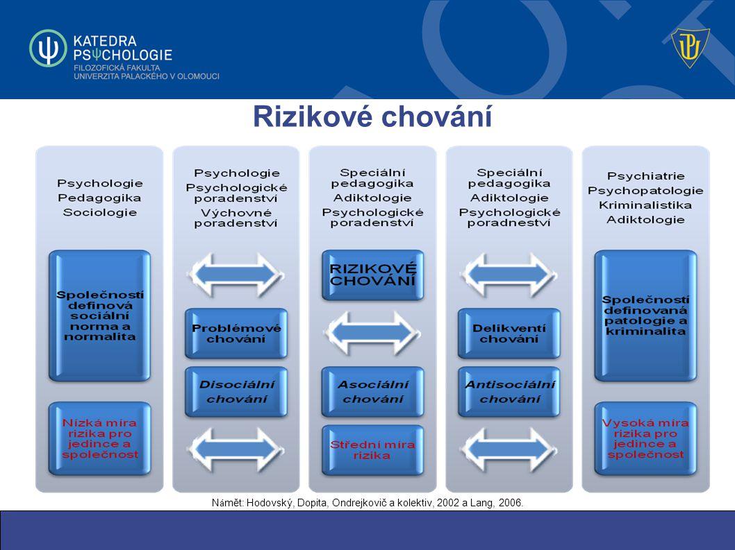 Rizikové chování N á mět: Hodovský, Dopita, Ondrejkovič a kolektiv, 2002 a Lang, 2006.