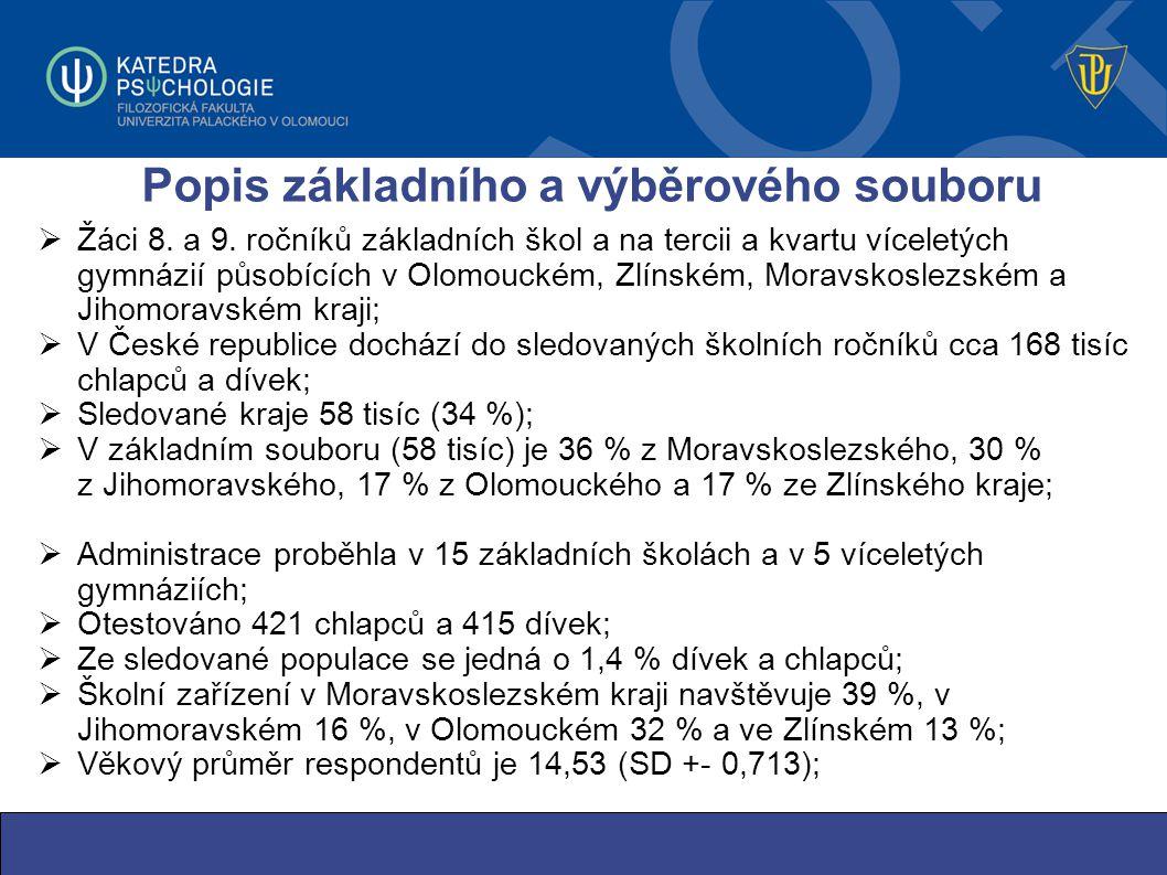 Popis základního a výběrového souboru  Žáci 8. a 9. ročníků základních škol a na tercii a kvartu víceletých gymnázií působících v Olomouckém, Zlínské