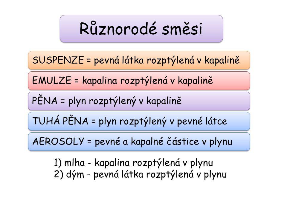 1) mlha - kapalina rozptýlená v plynu 2) dým - pevná látka rozptýlená v plynu Různorodé směsi SUSPENZE = pevná látka rozptýlená v kapalině EMULZE = ka