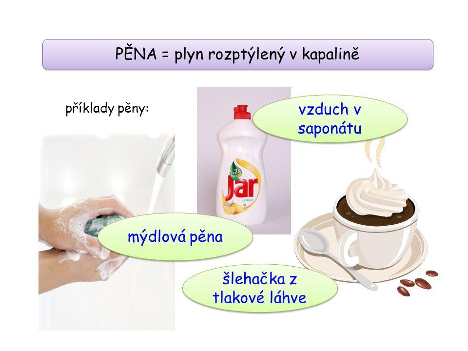PĚNA = plyn rozptýlený v kapalině příklady pěny: mýdlová pěna vzduch v saponátu šlehačka z tlakové láhve