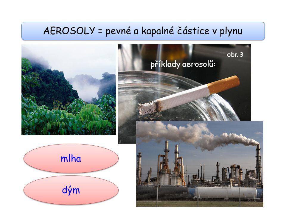 AEROSOLY = pevné a kapalné částice v plynu mlha dým příklady aerosolů: obr. 3