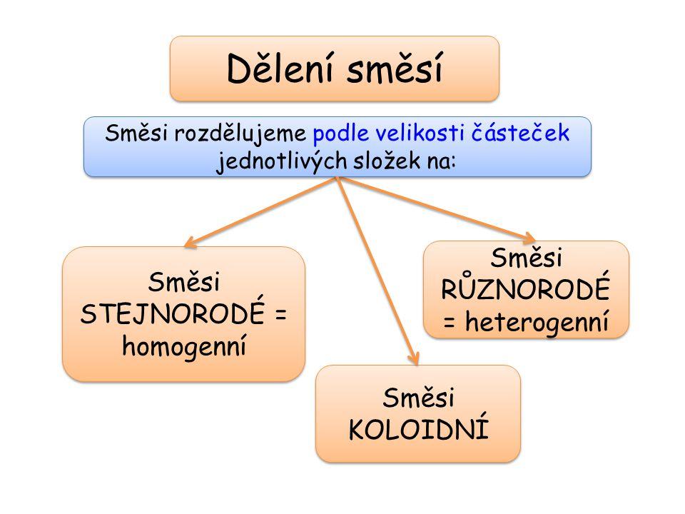 Dělení směsí Směsi STEJNORODÉ = homogenní Směsi RŮZNORODÉ = heterogenní Směsi rozdělujeme podle velikosti částeček jednotlivých složek na: Směsi KOLOI