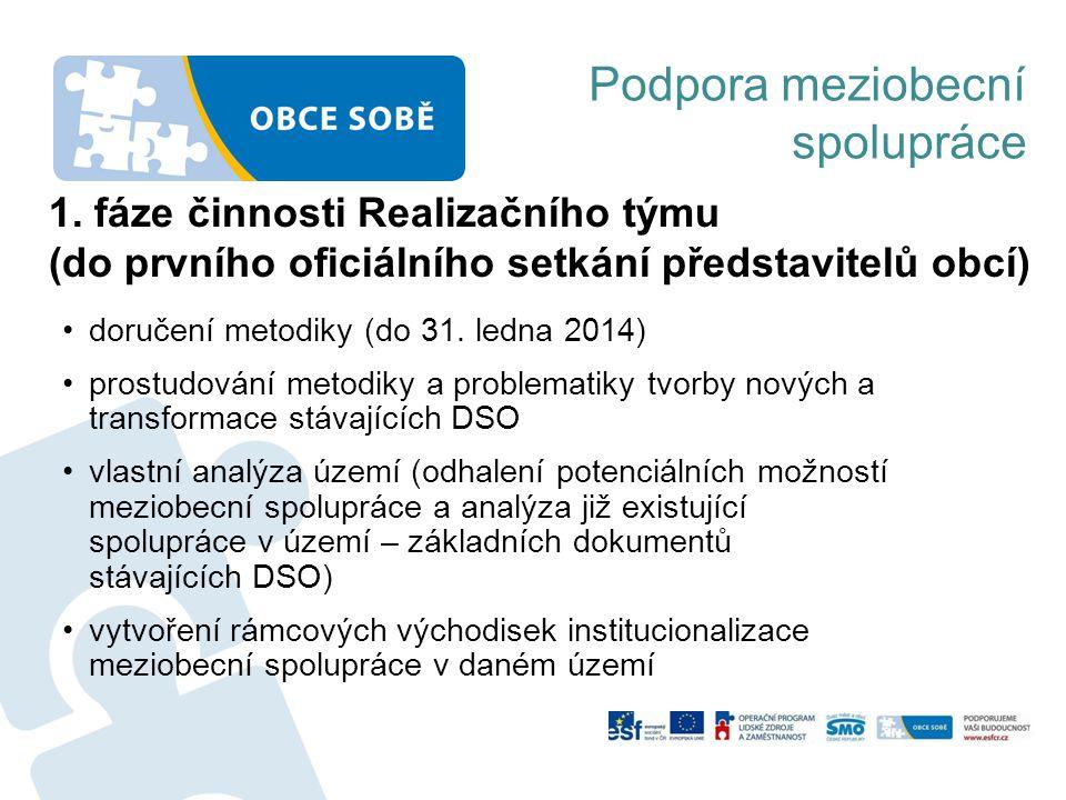 1. fáze činnosti Realizačního týmu (do prvního oficiálního setkání představitelů obcí) •doručení metodiky (do 31. ledna 2014) •prostudování metodiky a