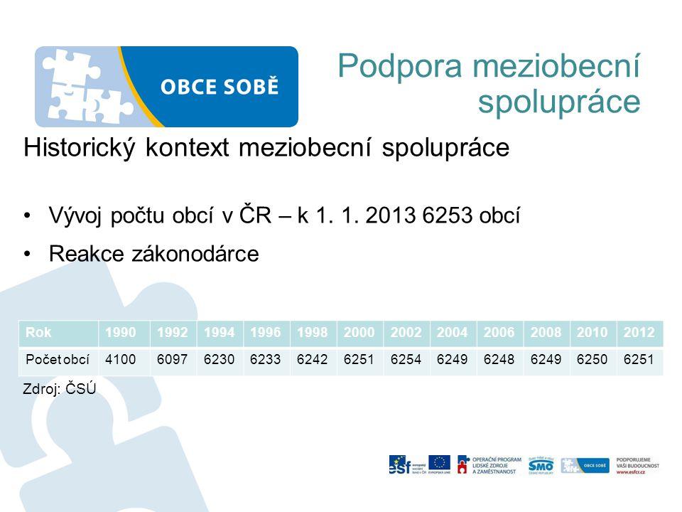 Podpora meziobecní spolupráce Historický kontext meziobecní spolupráce •Vývoj počtu obcí v ČR – k 1.