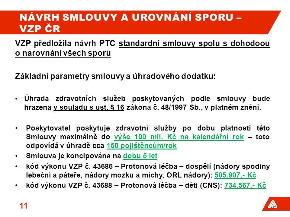 NÁVRH SMLOUVY A UROVNÁNÍ SPORU – VZP ČR VZP předložila návrh PTC standardní smlouvy spolu s dohodoou o narovnání všech sporů Základní parametry smlouv