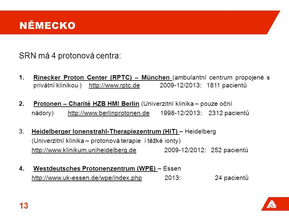NĚMECKO SRN má 4 protonová centra: 1.Rinecker Proton Center (RPTC) – München (ambulantní centrum propojené s privátní klinikou ) http://www.rptc.de 20