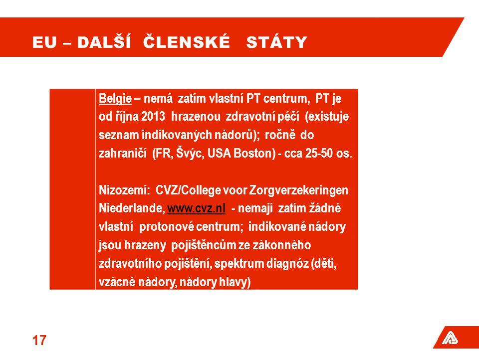 EU – DALŠÍ ČLENSKÉ STÁTY Belgie – nemá zatím vlastní PT centrum, PT je od října 2013 hrazenou zdravotní péčí (existuje seznam indikovaných nádorů); ro