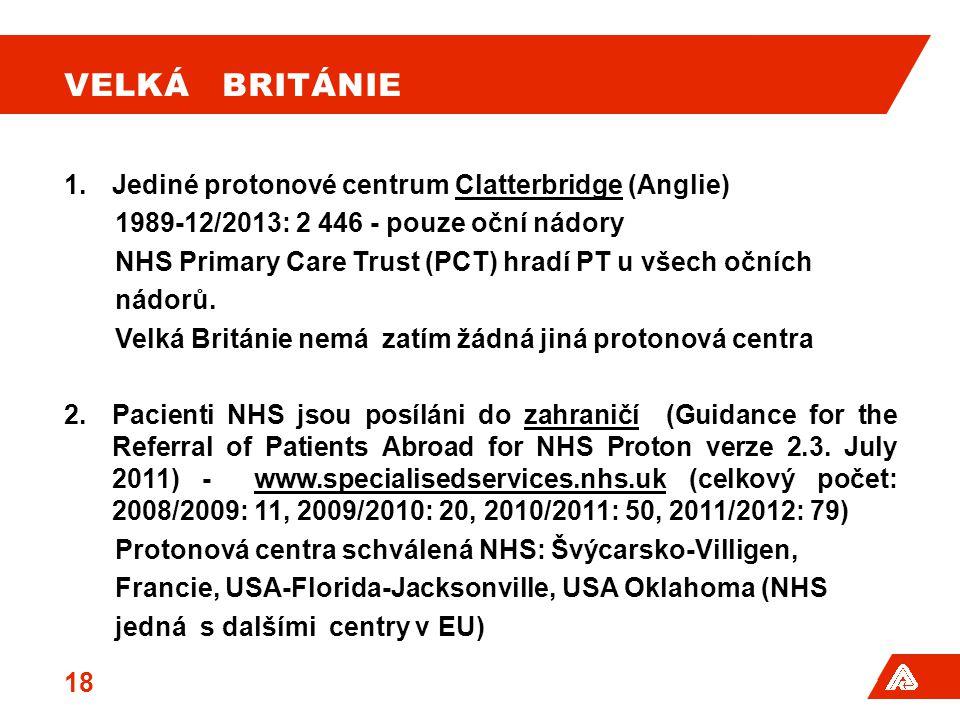 VELKÁ BRITÁNIE 1.Jediné protonové centrum Clatterbridge (Anglie) 1989-12/2013: 2 446 - pouze oční nádory NHS Primary Care Trust (PCT) hradí PT u všech