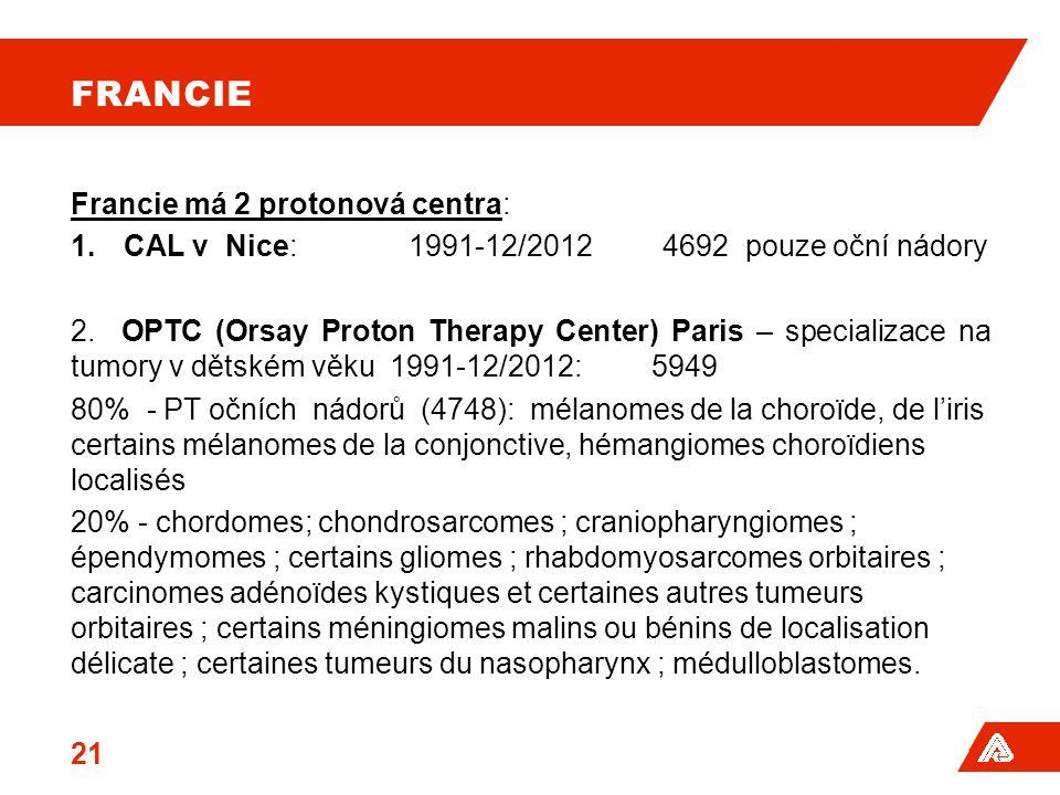 FRANCIE Francie má 2 protonová centra: 1.CAL v Nice: 1991-12/2012 4692 pouze oční nádory 2. OPTC (Orsay Proton Therapy Center) Paris – specializace na