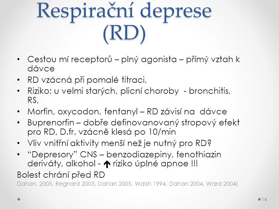 Respirační deprese (RD) • Cestou mí receptorů – plný agonista – přímý vztah k dávce • RD vzácná při pomalé titraci, • Riziko: u velmi starých, plicní