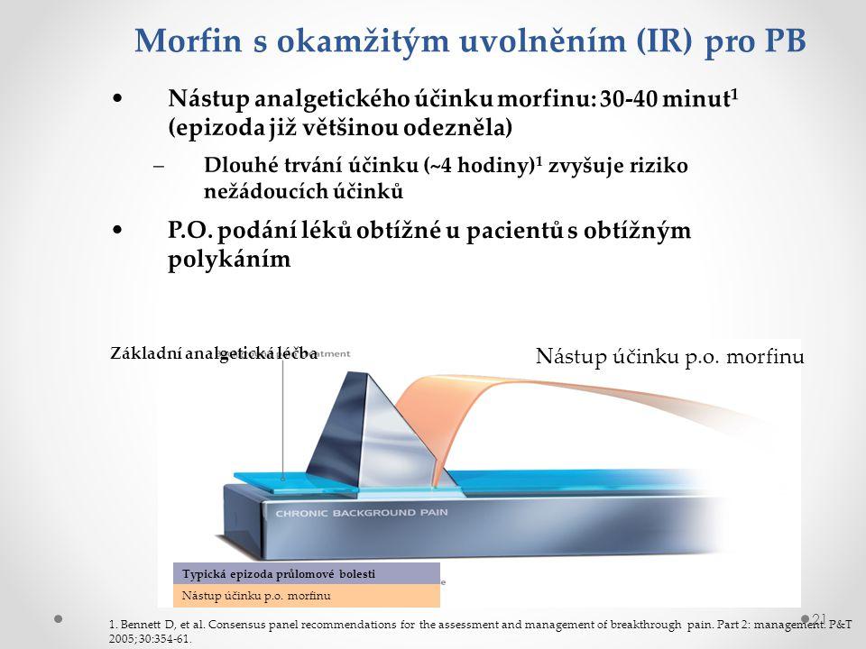 Morfin s okamžitým uvolněním (IR) pro PB •Nástup analgetického účinku morfinu: 30-40 minut 1 (epizoda již většinou odezněla) –Dlouhé trvání účinku (~4