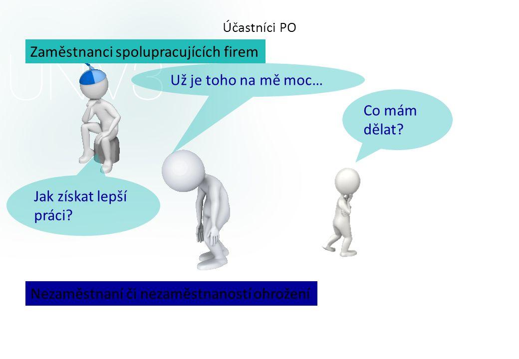 Účastníci PO Jak získat lepší práci? Už je toho na mě moc… Zaměstnanci spolupracujících firem Nezaměstnaní či nezaměstnaností ohrožení Co mám dělat?