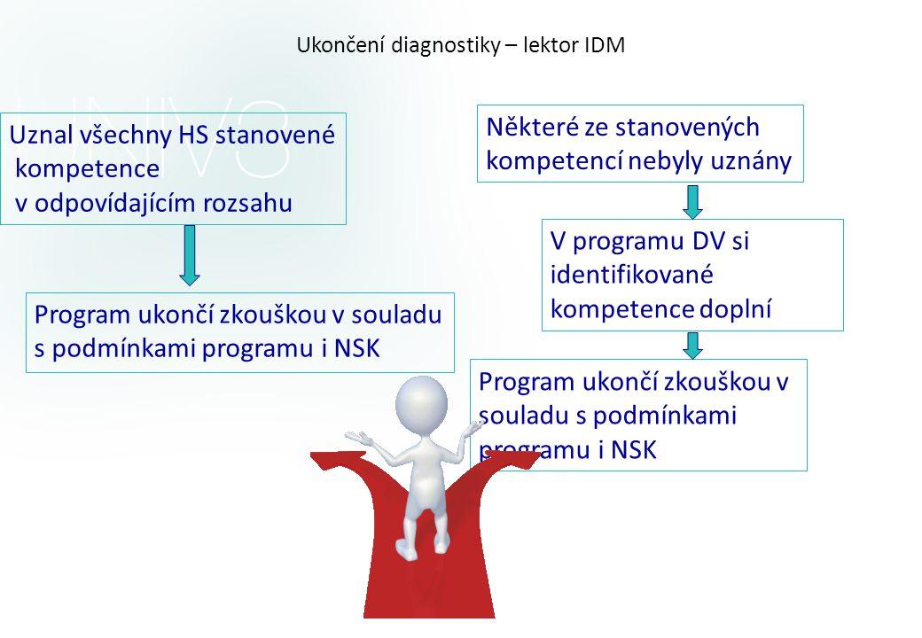 Ukončení diagnostiky – lektor IDM Uznal všechny HS stanovené kompetence v odpovídajícím rozsahu Některé ze stanovených kompetencí nebyly uznány V programu DV si identifikované kompetence doplní Program ukončí zkouškou v souladu s podmínkami programu i NSK Program ukončí zkouškou v souladu s podmínkami programu i NSK