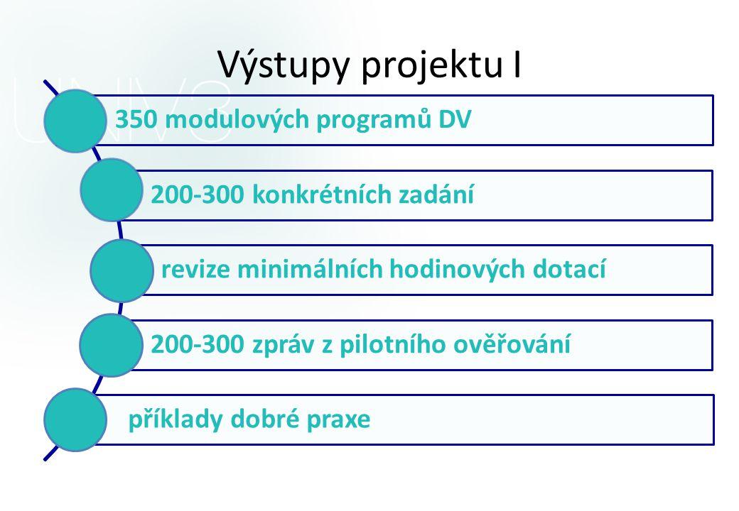 Výstupy projektu I 350 modulových programů DV 200-300 konkrétních zadání revize minimálních hodinových dotací 200-300 zpráv z pilotního ověřování přík