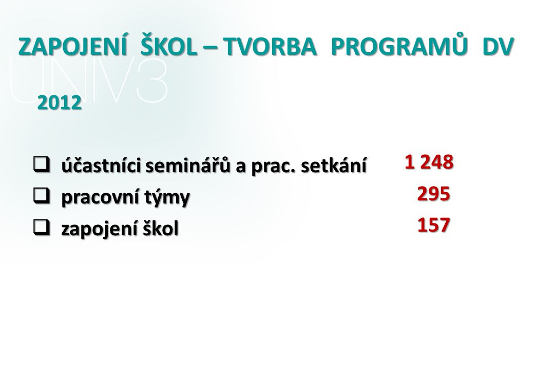 ZAPOJENÍ ŠKOL – TVORBA PROGRAMŮ DV ZAPOJENÍ ŠKOL – TVORBA PROGRAMŮ DV 2012 2012  účastníci seminářů a prac. setkání  pracovní týmy  zapojení škol 1