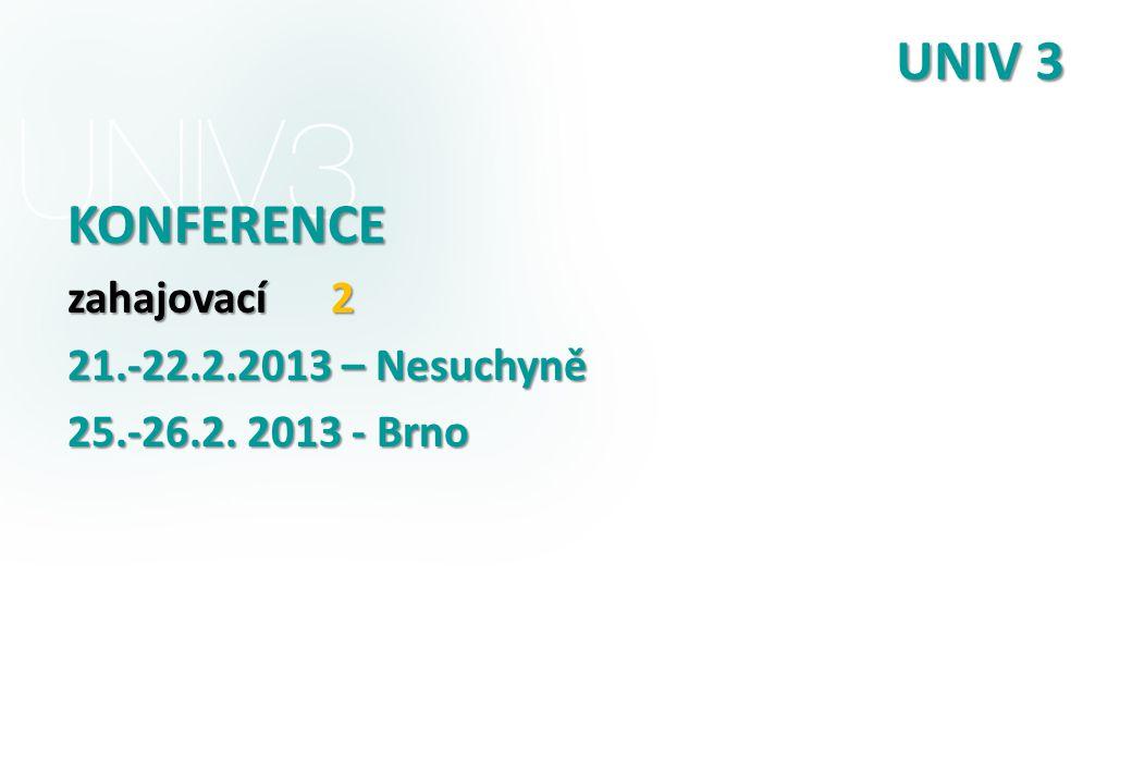 UNIV 3 KONFERENCE zahajovací 2 21.-22.2.2013 – Nesuchyně 25.-26.2. 2013 - Brno