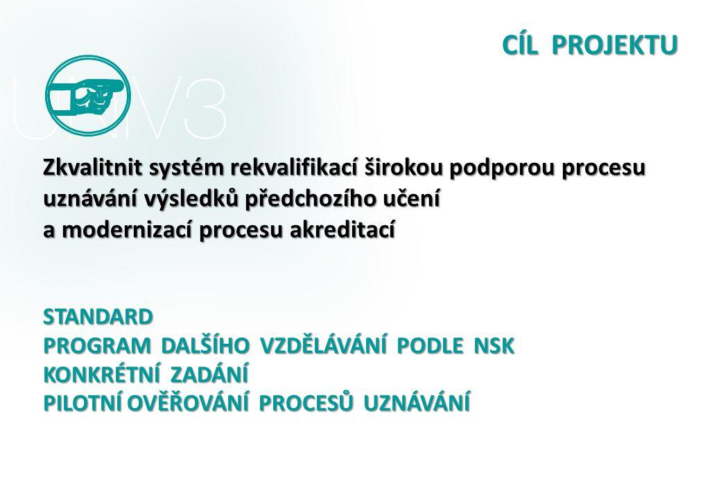 CÍL PROJEKTU CÍL PROJEKTU Zkvalitnit systém rekvalifikací širokou podporou procesu uznávání výsledků předchozího učení a modernizací procesu akreditac